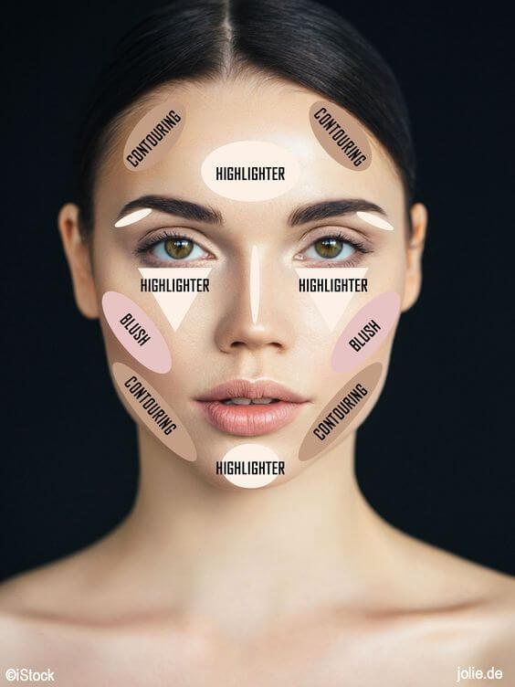 Contour 101: How-To Contour A Face Like A Pro – BelleTag