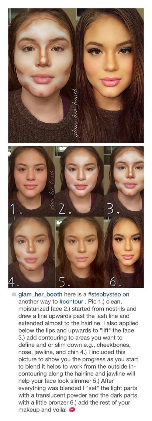 This infographic should give you an idea of how dark your contour shade should be compared to your skin tone