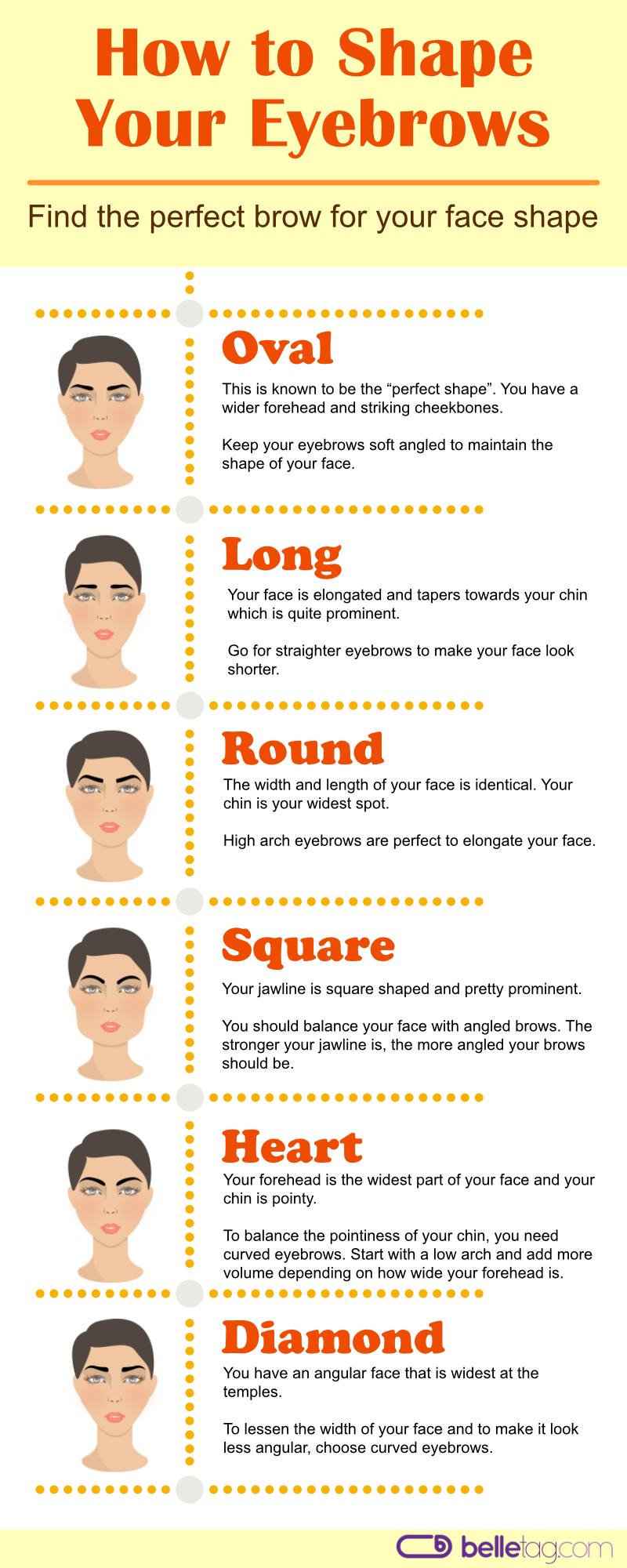 Find out which eyebrows fits you better! This guide will help you to understand your face shape and choose YOUR perfect brows. #EyeBrow #FaceShape