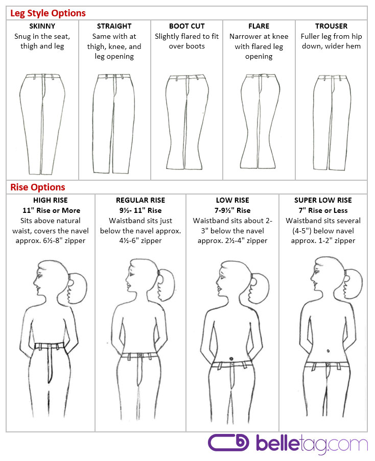Jeans fitting guide showing variations of leg style and rise options.