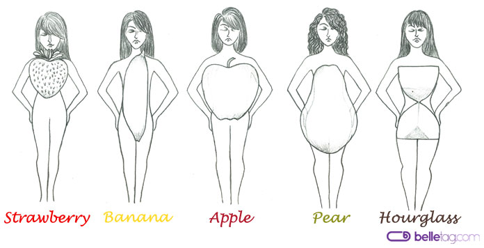 Woman body shape graphic containing strawberry, banana, apple, pear and hourglass body types
