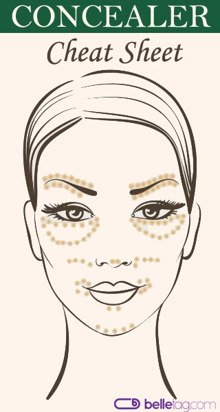 Face map of where to apply concealer
