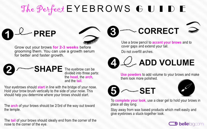 The perfect eyebrows guide infographic: 5 steps to great eyebrows