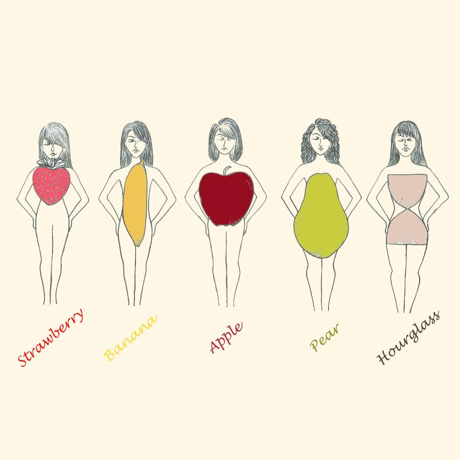 What body type do I have? Illustration with different body types